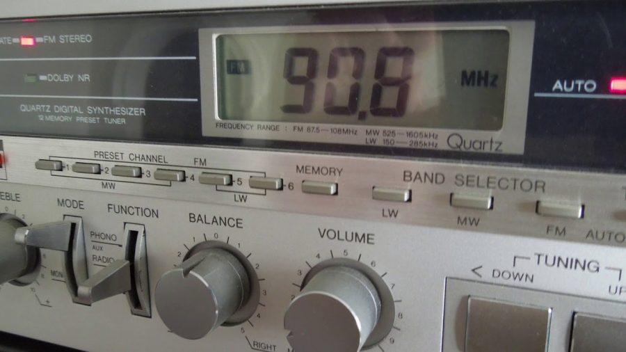 Aiwa Cs 880 1